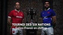3e j. - Pays de Galles - France en chiffres