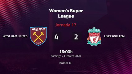 Resumen partido entre West Ham United y Liverpool Fem Jornada 17 Premier League Femenina