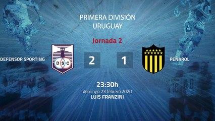 Resumen partido entre Defensor Sporting y Peñarol Jornada 2 Apertura Uruguay