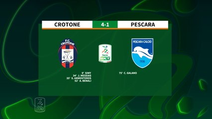 HIGHLIGHTS #CrotonePescara 4-1 #SerieBKT