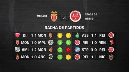 Previa partido entre Monaco y Stade de Reims Jornada 27 Ligue 1