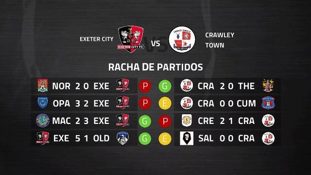 Previa partido entre Exeter City y Crawley Town Jornada 36 League Two