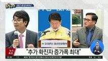 """권영진, 유시민 비판에 """"나쁜 정치 바이러스"""""""