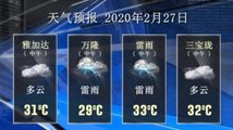 Prakiraan Cuaca Kamis, 27 Februari 2020