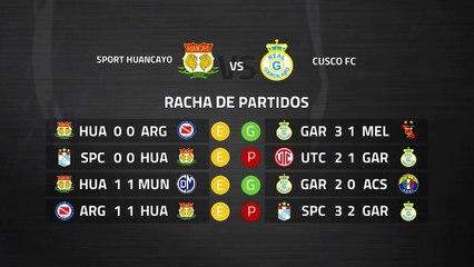 Previa partido entre Sport Huancayo y Cusco FC Jornada 5 Perú - Liga 1 Apertura