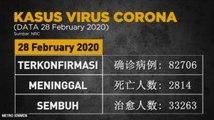 [Update] 2.814 Orang Meninggal Dunia Akibat Virus Covid-19