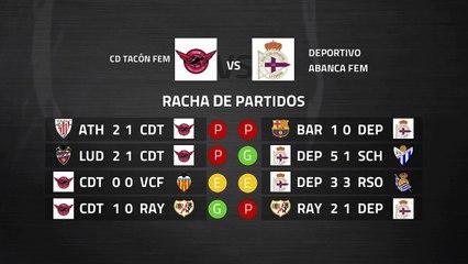 Previa partido entre CD Tacón Fem y Deportivo Abanca Fem Jornada 22 Primera División Femenina