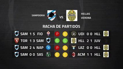 Previa partido entre Sampdoria y Hellas Verona Jornada 26 Serie A