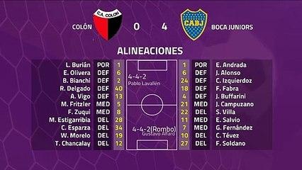 Resumen partido entre Colón y Boca Juniors Jornada 22 Superliga Argentina