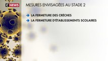 Coronavirus : la France passe au stade 2