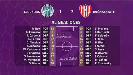 Resumen partido entre Godoy Cruz y Unión Santa Fe Jornada 22 Superliga Argentina