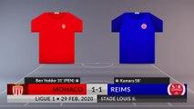 Match Review: Monaco vs Reims on 29/02/2020