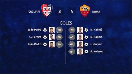 Resumen partido entre Cagliari y Roma Jornada 26 Serie A