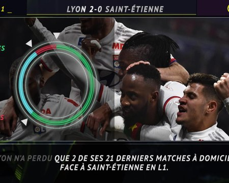 Ligue 1 - 5 choses à retenir de Lyon 2-0 Saint-Etienne