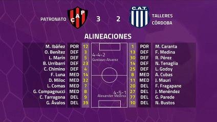 Resumen partido entre Patronato y Talleres Córdoba Jornada 22 Superliga Argentina