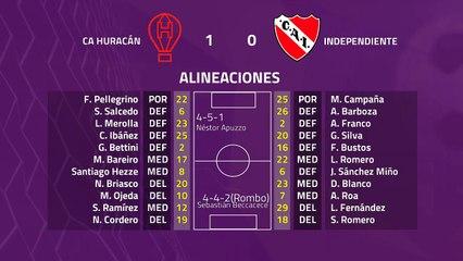 Resumen partido entre CA Huracán y Independiente Jornada 22 Superliga Argentina