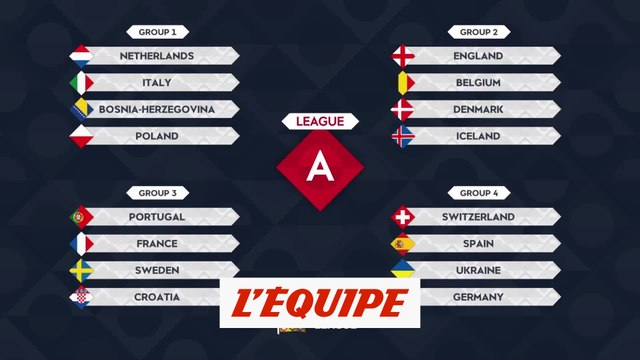Le tirage complet de la Ligue A - Foot - L. des nations