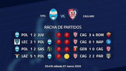 Previa partido entre SPAL y Cagliari Jornada 27 Serie A