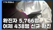 """""""코로나19 환자 5,766명...어제 하루 438명 신규 확진"""" / YTN"""