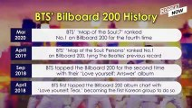 BTS' 'Map of the Soul- 7' tops Billboard 200 album chart.. a history-making fourth No. 1