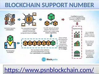 Issues in identifying process in Blockchain customer care number