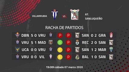 Previa partido entre Villarrubia y At. Sanluqueño Jornada 28 Segunda División B