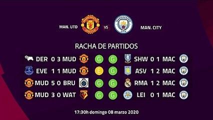 Previa partido entre Man. Utd y Man. City Jornada 29 Premier League