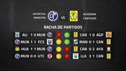 Previa partido entre Deportivo Municipal y Academia Cantolao Jornada 6 Perú - Liga 1 Apertura