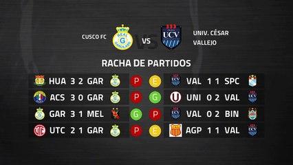 Previa partido entre Cusco FC y Univ. César Vallejo Jornada 6 Perú - Liga 1 Apertura