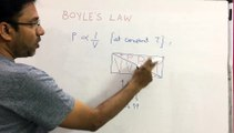 Boyles Law  Charles Law Gas laws