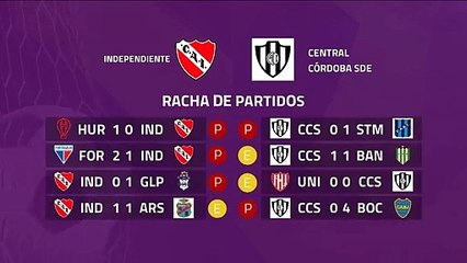 Previa partido entre Independiente y Central Córdoba SdE Jornada 23 Superliga Argentina