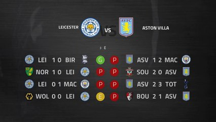 Previa partido entre Leicester y Aston Villa Jornada 29 Premier League
