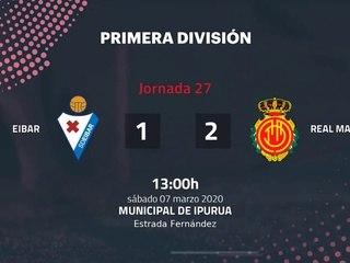 Resumen partido entre Eibar y Real Mallorca Jornada 27 Primera División