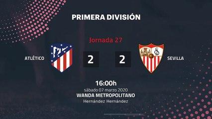 Resumen partido entre Atlético y Sevilla Jornada 27 Primera División