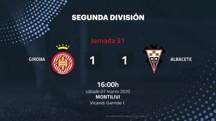 Resumen partido entre Girona y Albacete Jornada 31 Segunda División