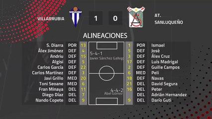 Resumen partido entre Villarrubia y At. Sanluqueño Jornada 28 Segunda División B