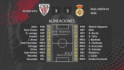 Resumen partido entre Bilbao Ath. y Real Unión de Irún Jornada 28 Segunda División B