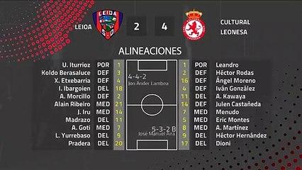 Resumen partido entre Leioa y Cultural Leonesa Jornada 28 Segunda División B