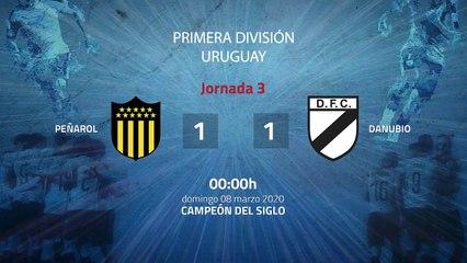 Resumen partido entre Peñarol y Danubio Jornada 3 Apertura Uruguay