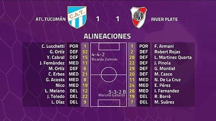 Resumen partido entre Atl.Tucumán y River Plate Jornada 23 Superliga Argentina