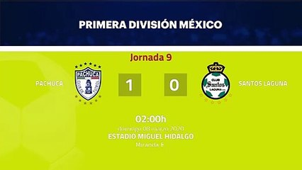 Resumen partido entre Pachuca y Santos Laguna Jornada 9 Liga MX - Clausura