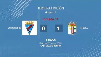 Resumen partido entre Valdefierro y Illueca Jornada 31 Tercera División