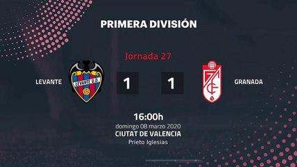 Resumen partido entre Levante y Granada Jornada 27 Primera División
