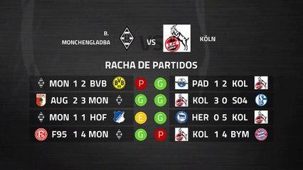 Previa partido entre B. Monchengladbach y Köln Jornada 21 Bundesliga