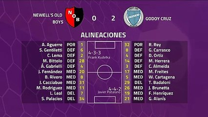 Resumen partido entre Newell's Old Boys y Godoy Cruz Jornada 23 Superliga Argentina