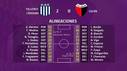 Resumen partido entre Talleres Córdoba y Colón Jornada 23 Superliga Argentina