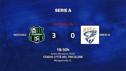 Resumen partido entre Sassuolo y Brescia Jornada 26 Serie A