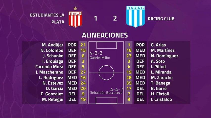 Resumen partido entre Estudiantes La Plata y Racing Club Jornada 23 Superliga Argentina