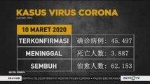 [Update] 3.887 Orang Meninggal Dunia Akibat Virus Corona