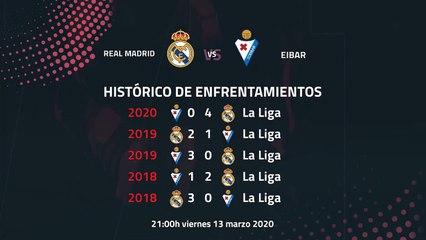 Previa partido entre Real Madrid y Eibar Jornada 28 Primera División